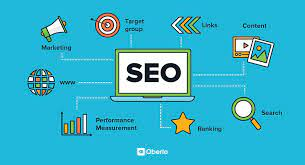 Things You Should Consider Before Selecting An SEO Company